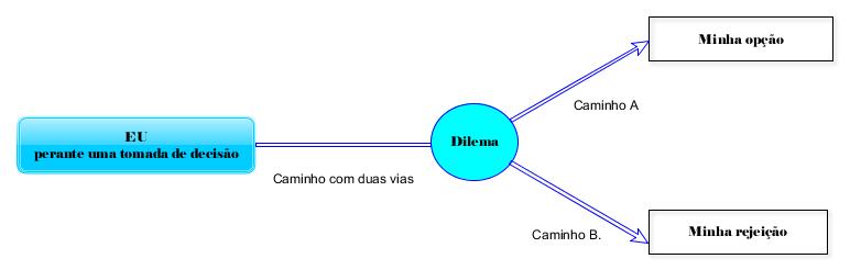 aula_2_2